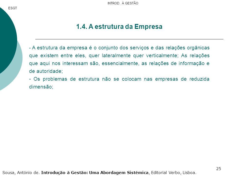 INTROD. Á GESTÃO ESGT. 1.4. A estrutura da Empresa.