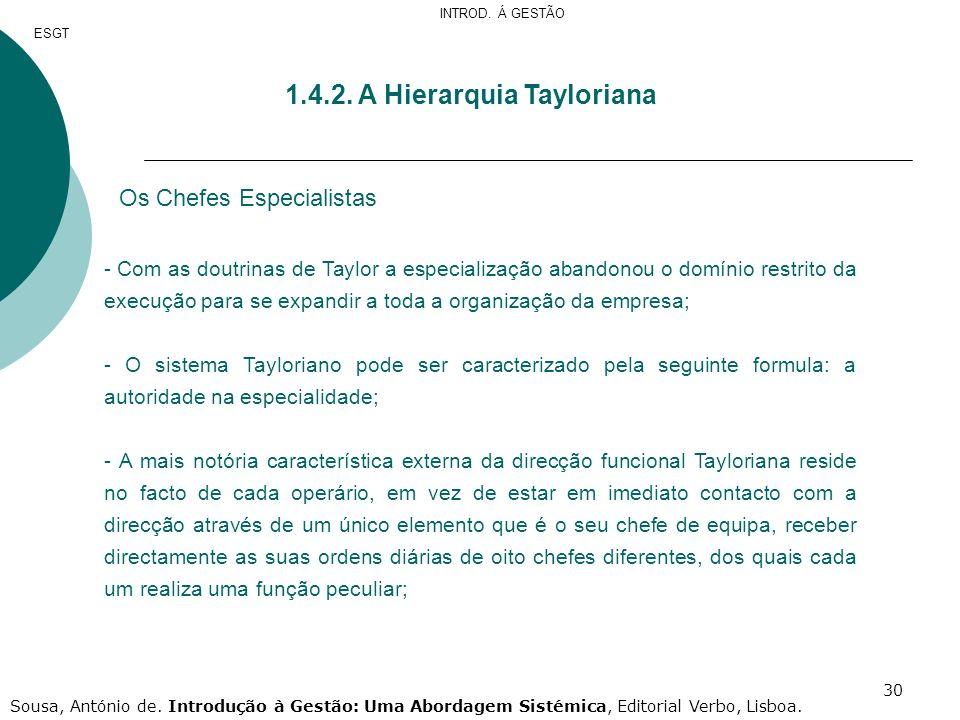 1.4.2. A Hierarquia Tayloriana