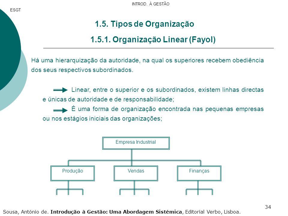 1.5.1. Organização Linear (Fayol)