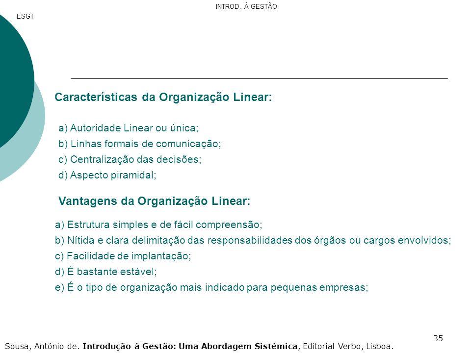 Características da Organização Linear:
