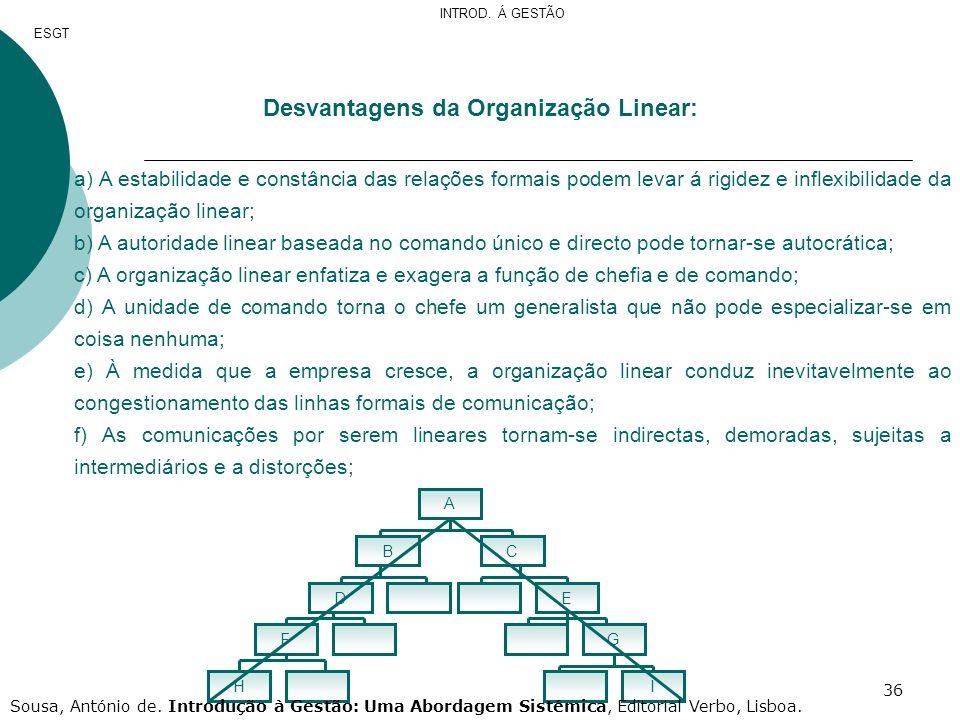 Desvantagens da Organização Linear:
