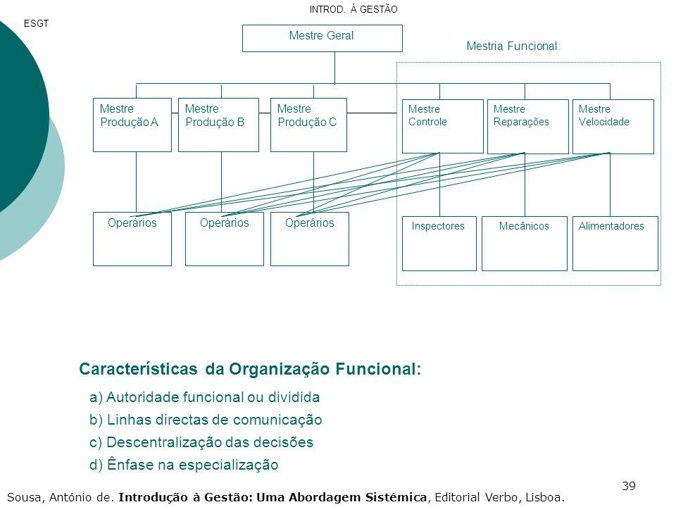 Características da Organização Funcional: