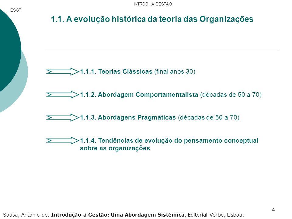 1. A evolução histórica da teoria das Organizações