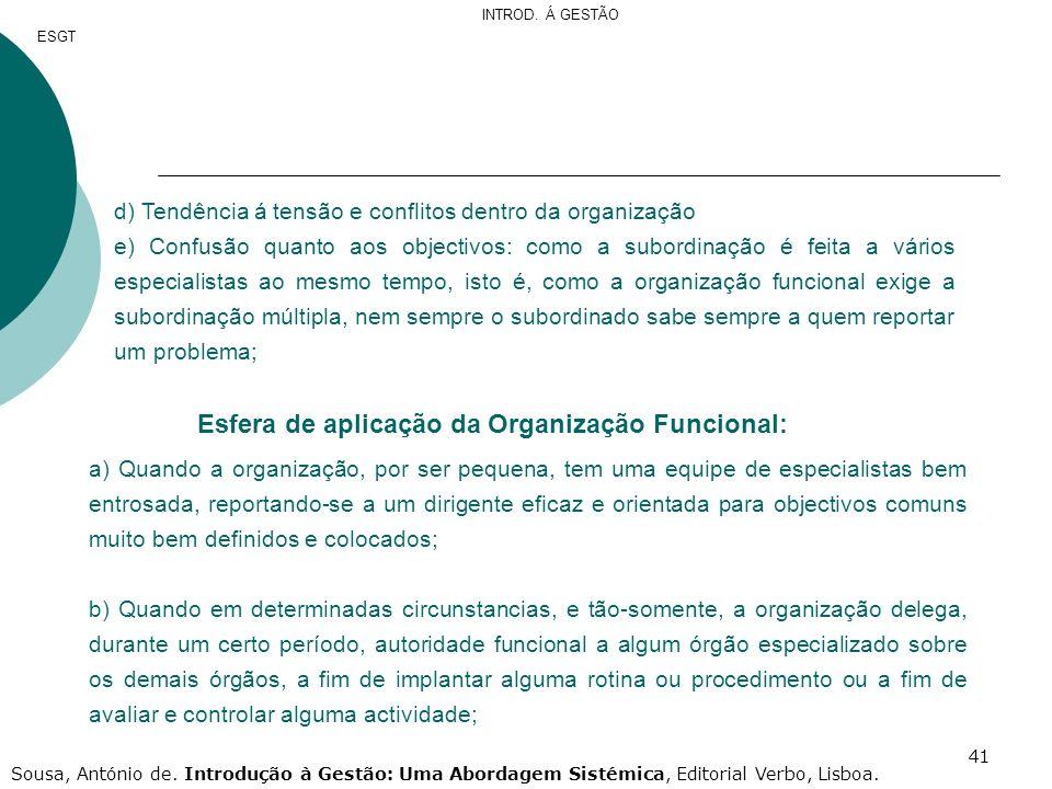 Esfera de aplicação da Organização Funcional: