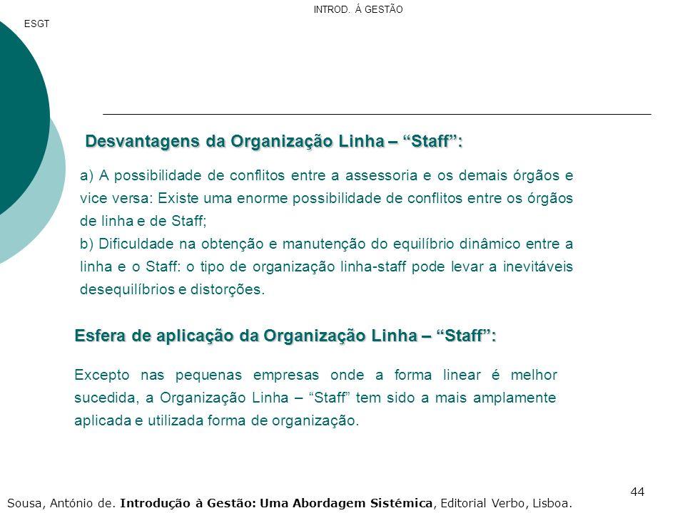 Desvantagens da Organização Linha – Staff :