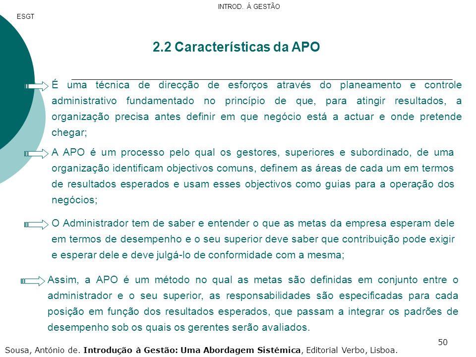 2.2 Características da APO