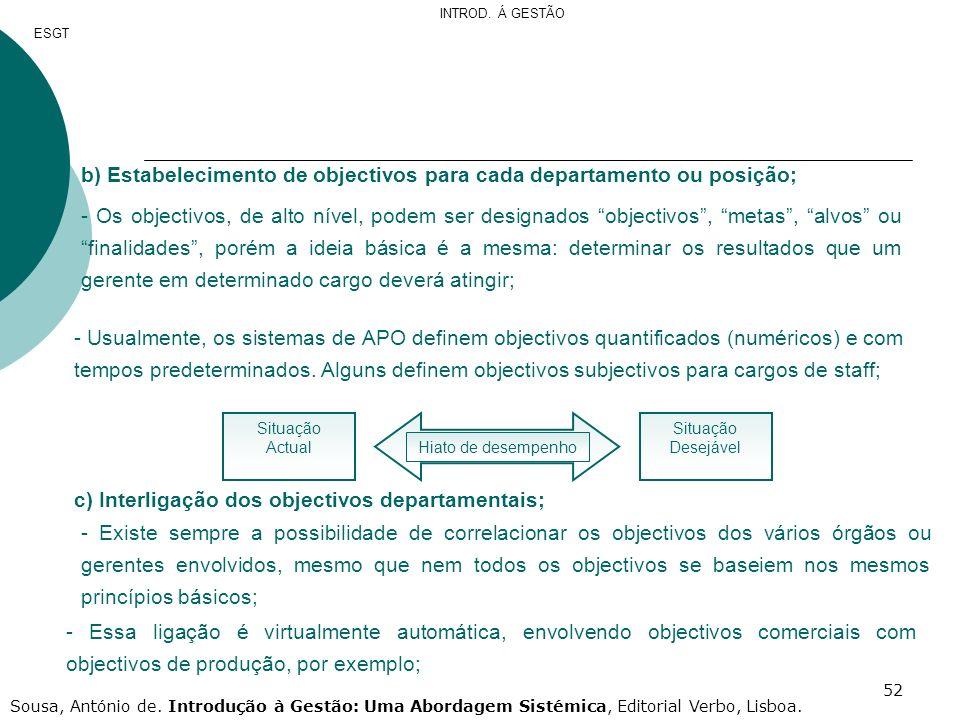b) Estabelecimento de objectivos para cada departamento ou posição;