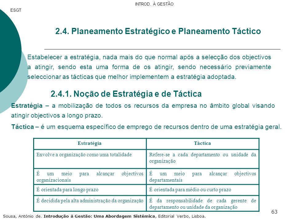2.4. Planeamento Estratégico e Planeamento Táctico
