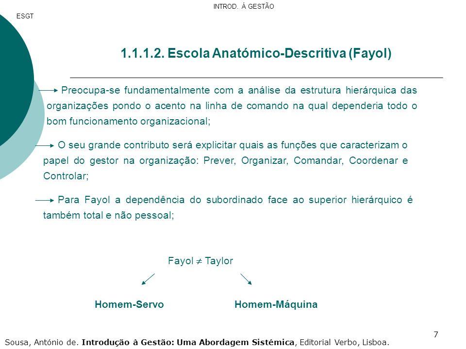 1.1.1.2. Escola Anatómico-Descritiva (Fayol)