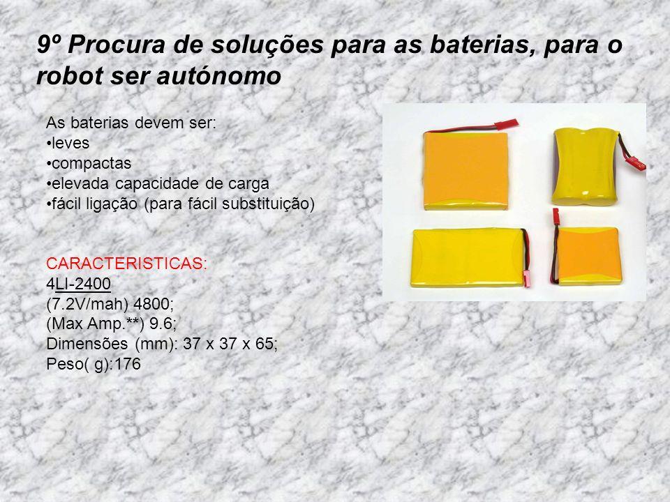 9º Procura de soluções para as baterias, para o robot ser autónomo