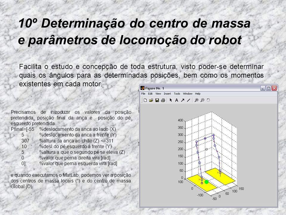 10º Determinação do centro de massa e parâmetros de locomoção do robot