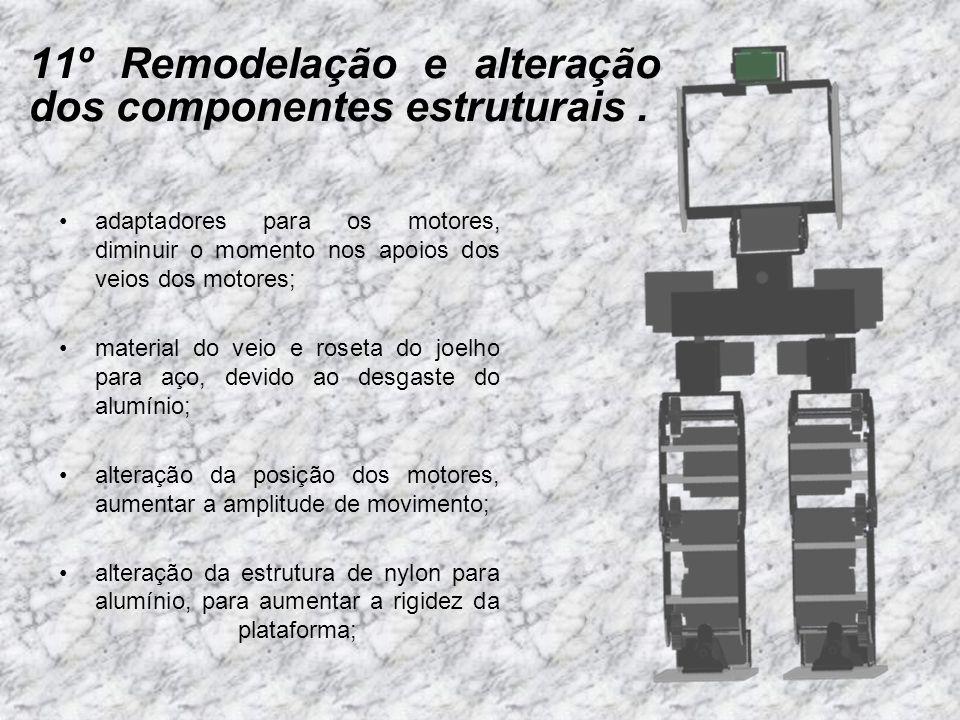 11º Remodelação e alteração dos componentes estruturais .