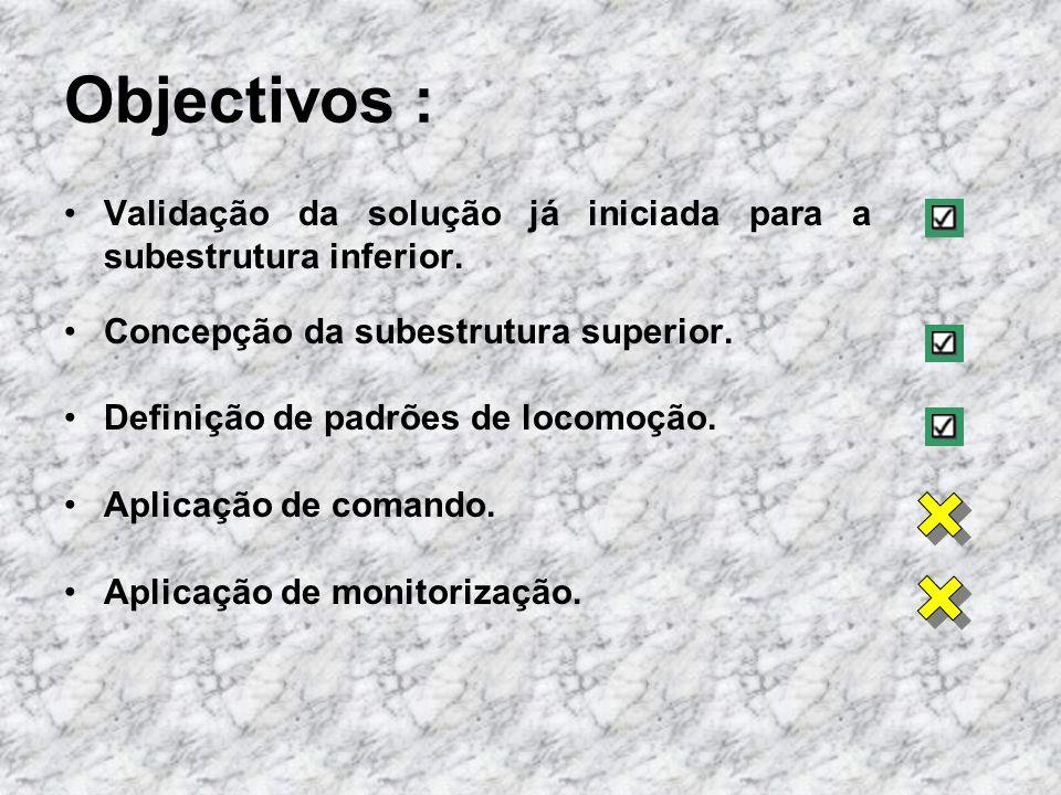 Objectivos :Validação da solução já iniciada para a subestrutura inferior. Concepção da subestrutura superior.