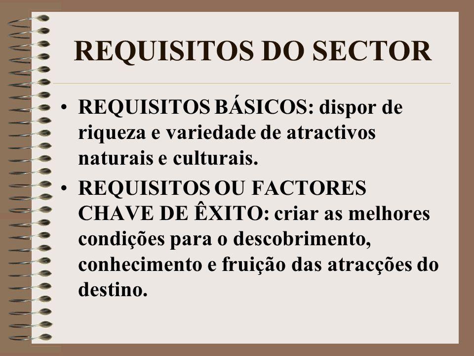 REQUISITOS DO SECTOR REQUISITOS BÁSICOS: dispor de riqueza e variedade de atractivos naturais e culturais.