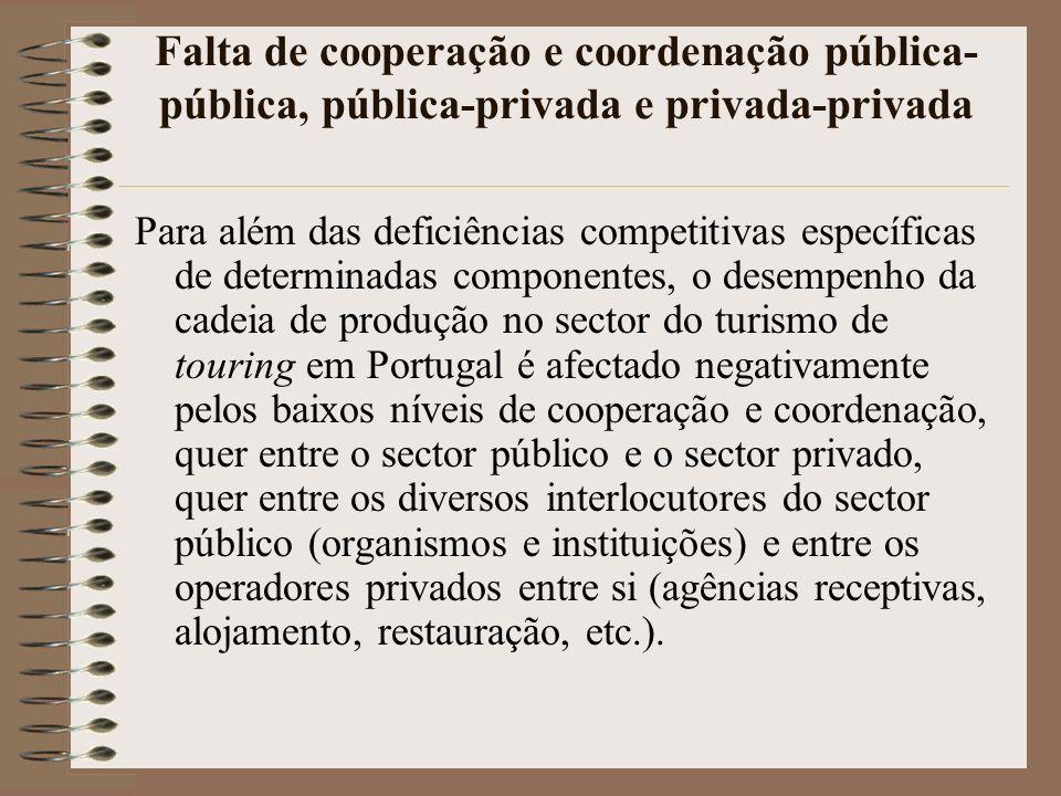 Falta de cooperação e coordenação pública-pública, pública-privada e privada-privada