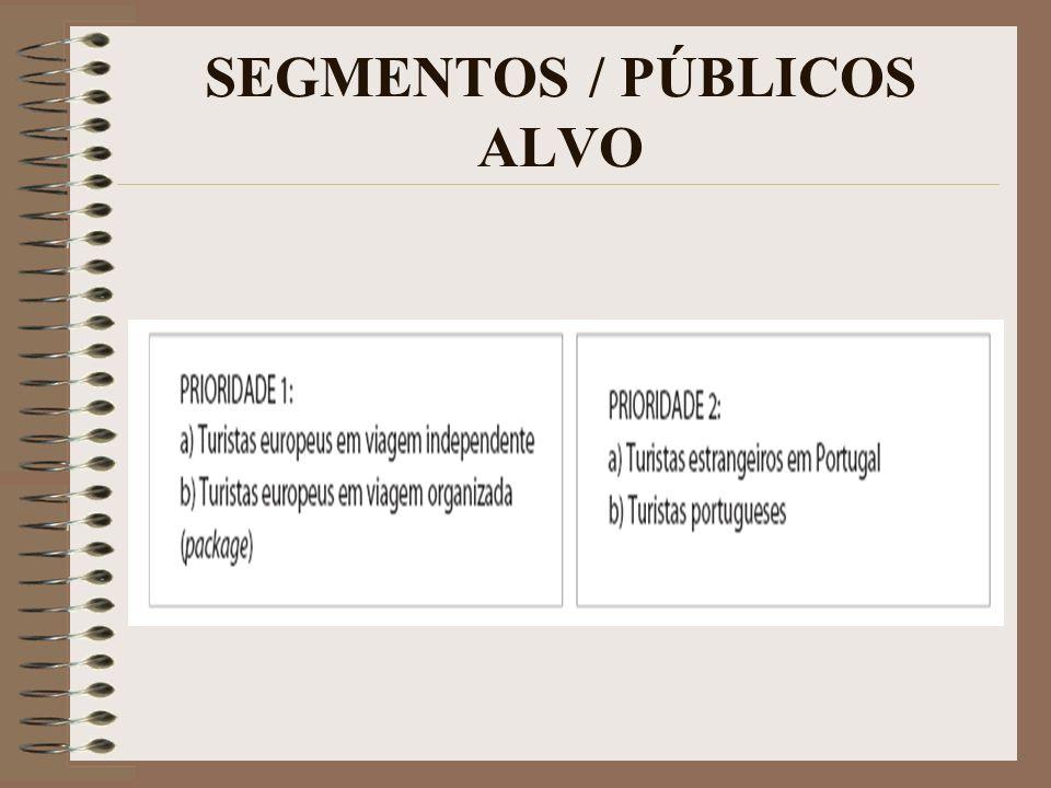 SEGMENTOS / PÚBLICOS ALVO