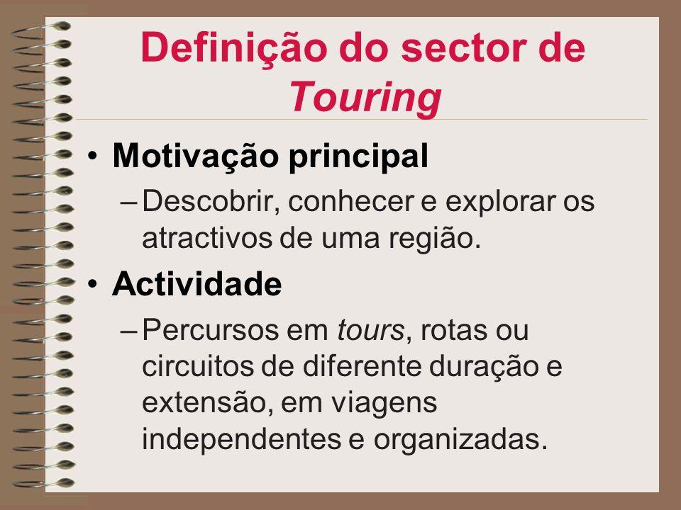 Definição do sector de Touring