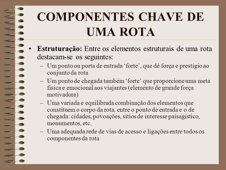COMPONENTES CHAVE DE UMA ROTA