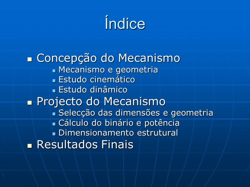 Índice Concepção do Mecanismo Projecto do Mecanismo Resultados Finais