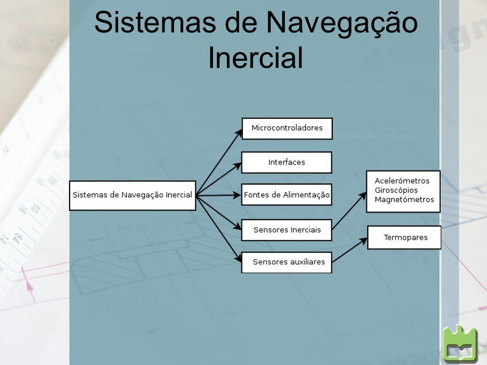 Sistemas de Navegação Inercial