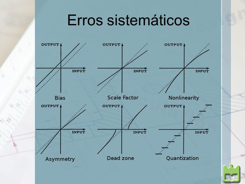 Erros sistemáticos