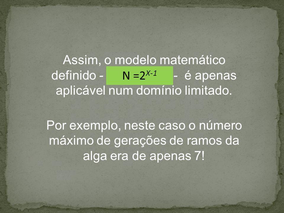Assim, o modelo matemático definido - - é apenas aplicável num domínio limitado.