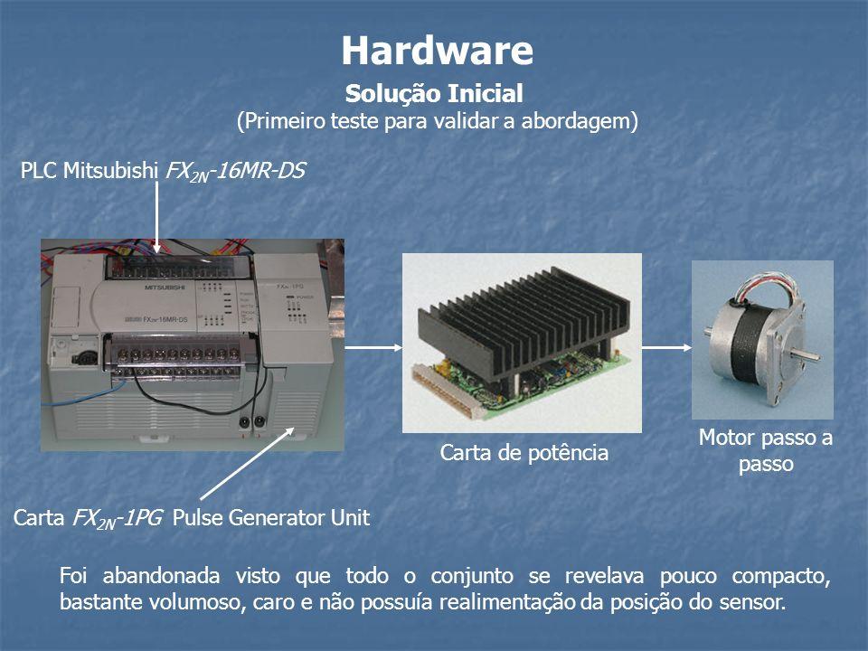 Hardware Solução Inicial (Primeiro teste para validar a abordagem)