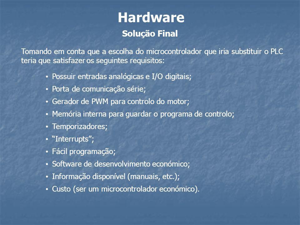 Hardware Solução Final