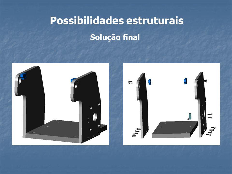 Possibilidades estruturais