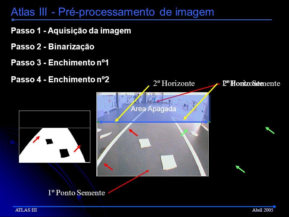 Atlas III - Pré-processamento de imagem