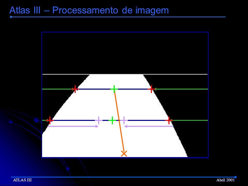 Atlas III – Processamento de imagem