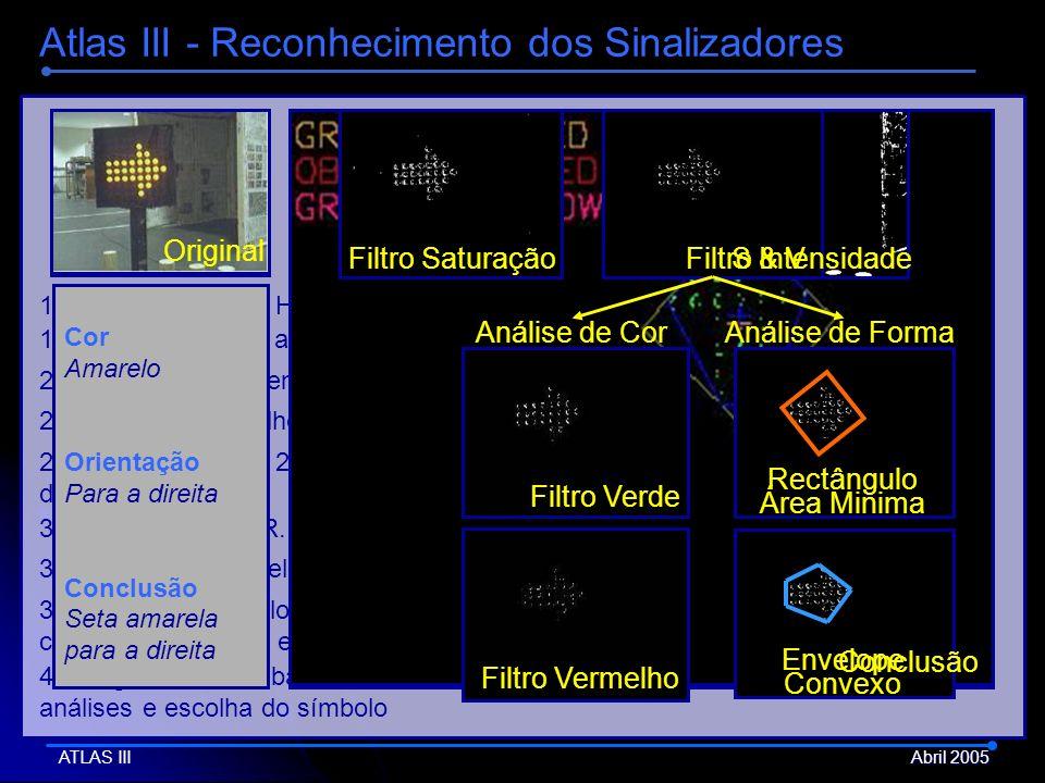 Atlas III - Reconhecimento dos Sinalizadores