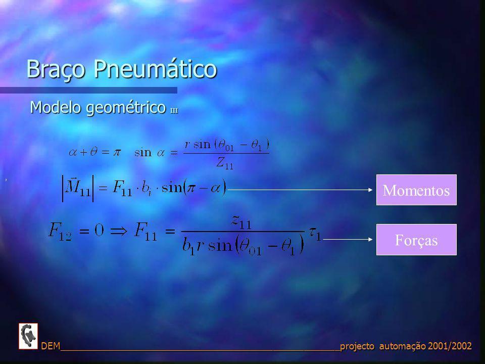 Braço Pneumático Modelo geométrico III Momentos Forças