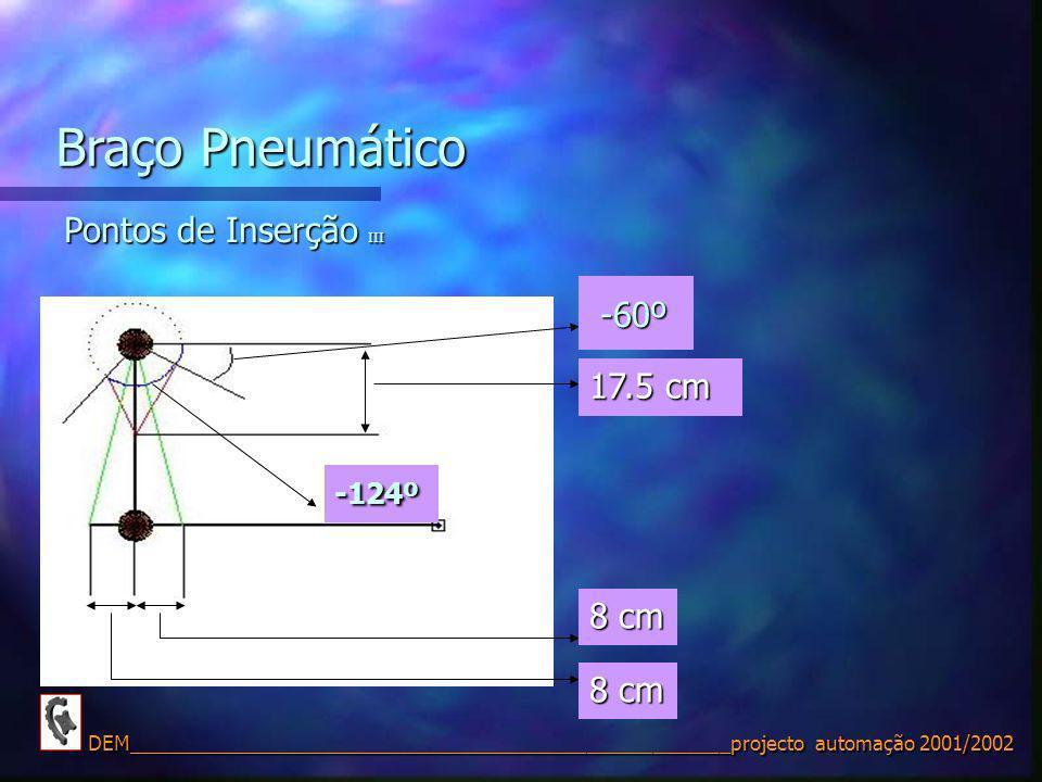 Braço Pneumático Pontos de Inserção III -60º 17.5 cm 8 cm 8 cm -124º