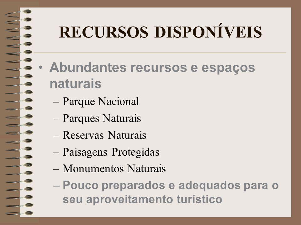 RECURSOS DISPONÍVEIS Abundantes recursos e espaços naturais