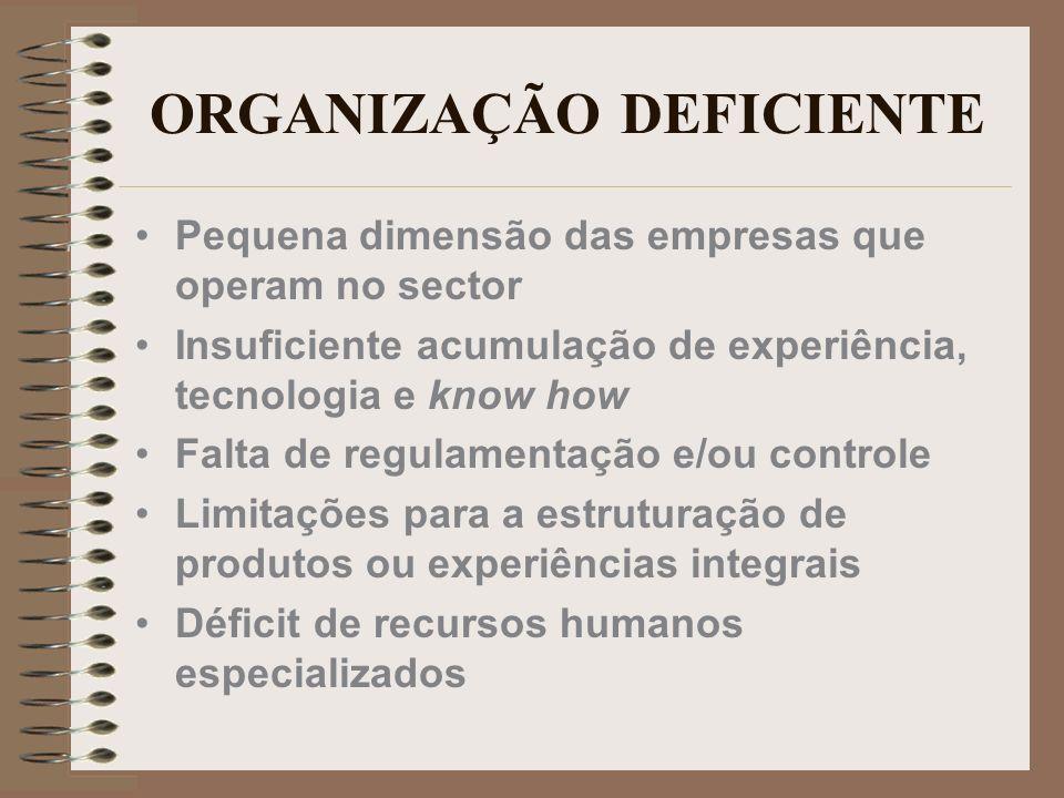 ORGANIZAÇÃO DEFICIENTE