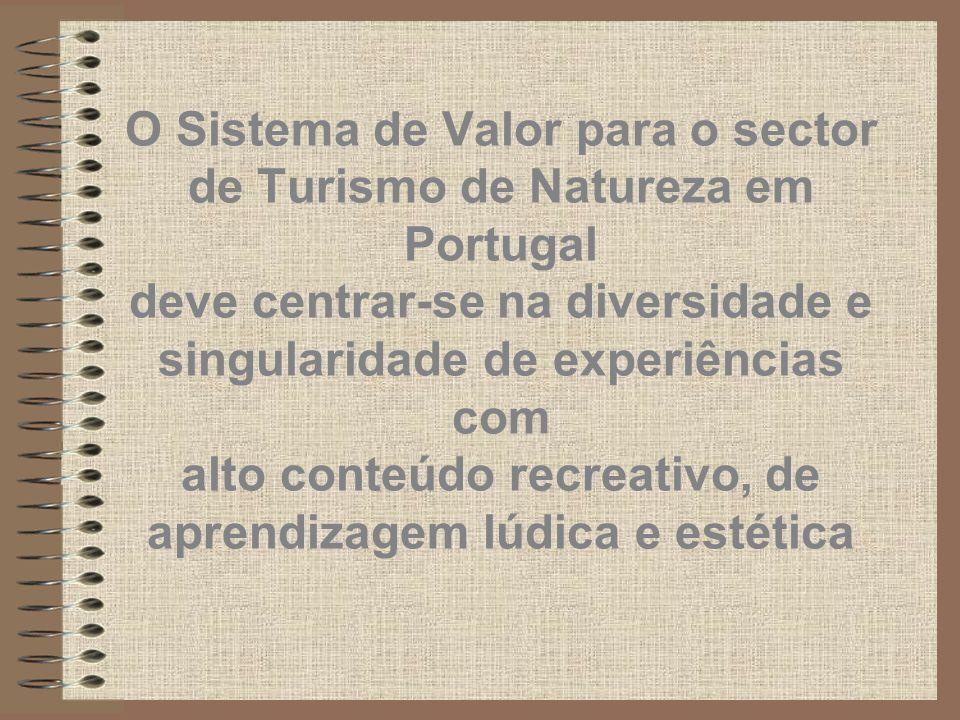 O Sistema de Valor para o sector de Turismo de Natureza em Portugal deve centrar-se na diversidade e singularidade de experiências com alto conteúdo recreativo, de aprendizagem lúdica e estética