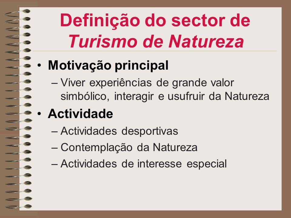 Definição do sector de Turismo de Natureza
