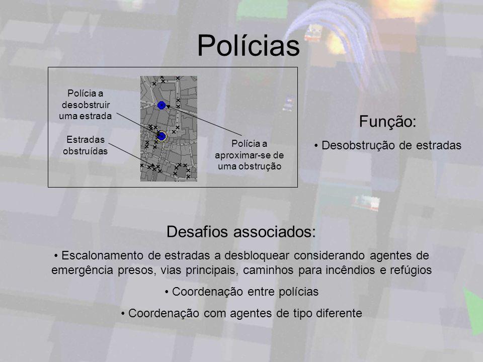 Polícias Função: Desafios associados: Desobstrução de estradas