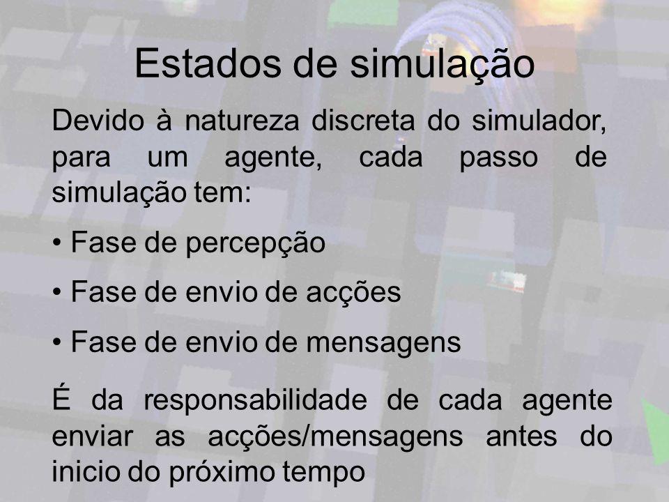 Estados de simulação Devido à natureza discreta do simulador, para um agente, cada passo de simulação tem: