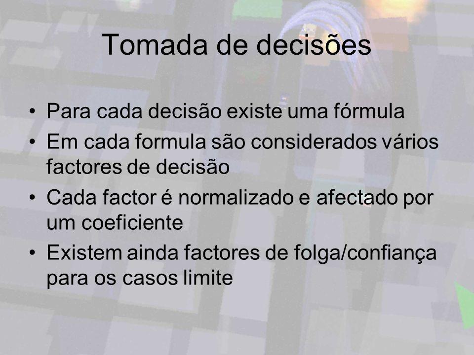 Tomada de decisões Para cada decisão existe uma fórmula