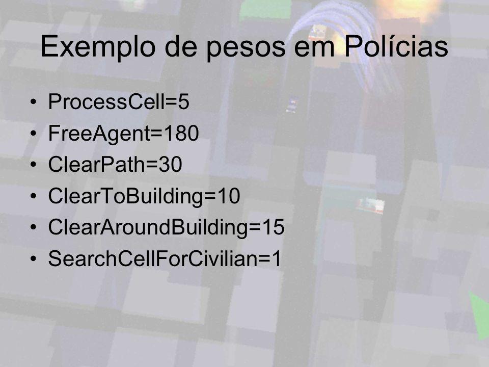 Exemplo de pesos em Polícias