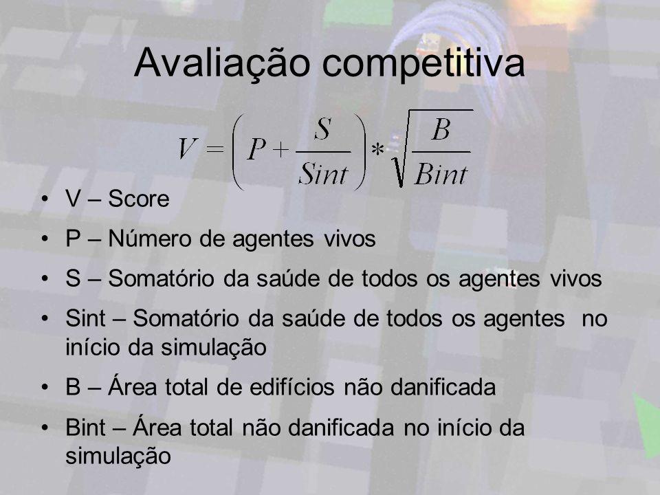 Avaliação competitiva