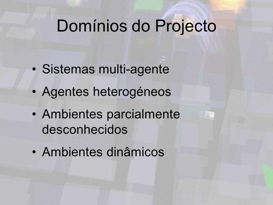 Domínios do Projecto Sistemas multi-agente Agentes heterogéneos