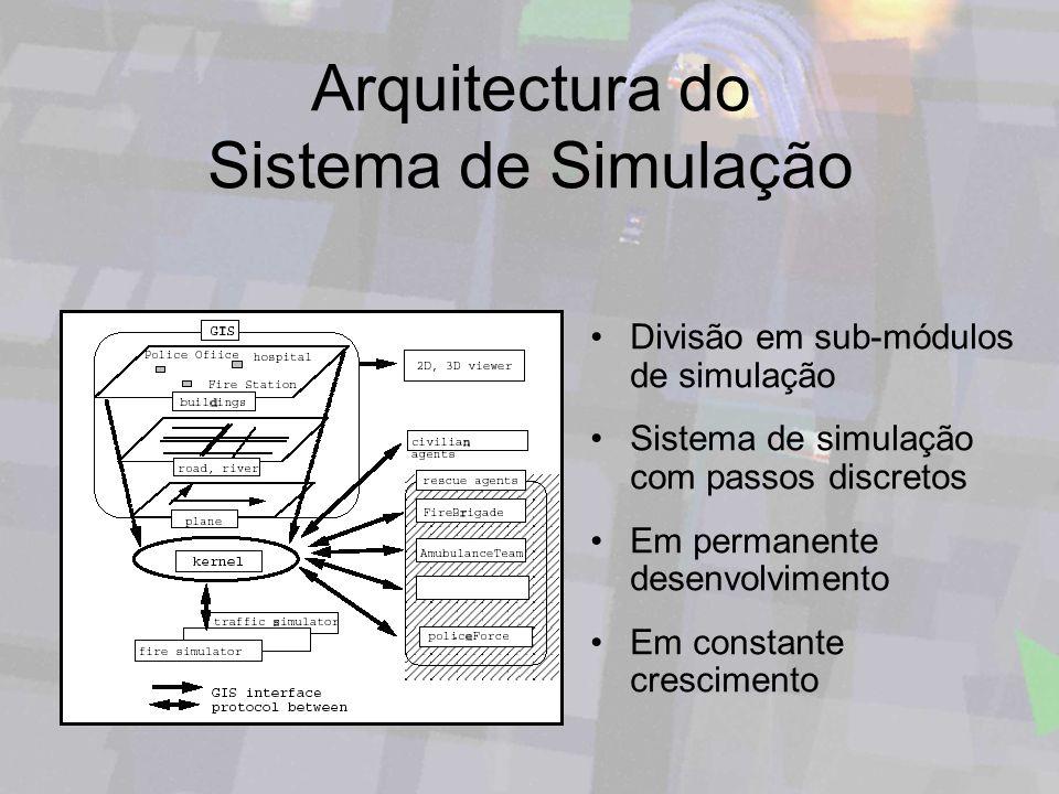 Arquitectura do Sistema de Simulação