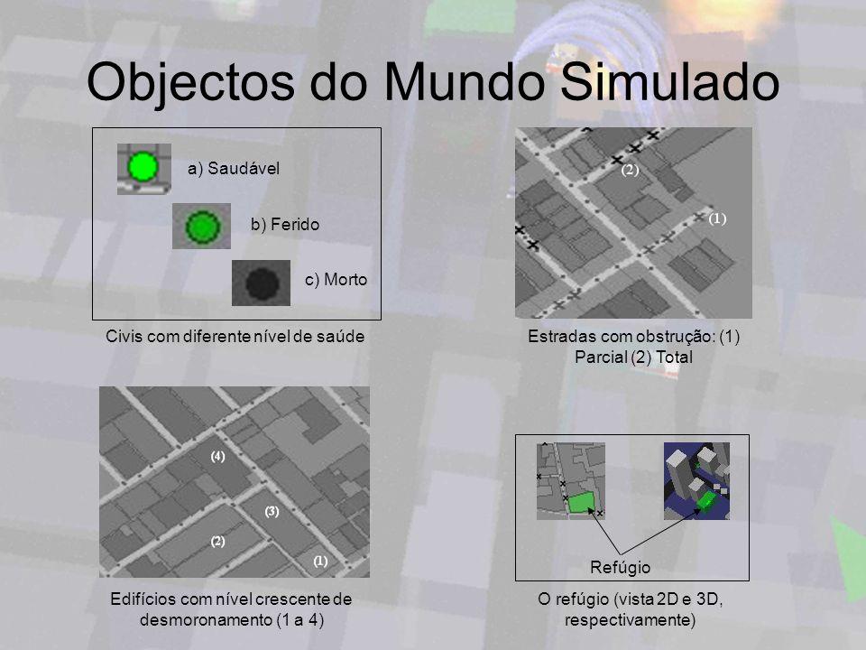 Objectos do Mundo Simulado