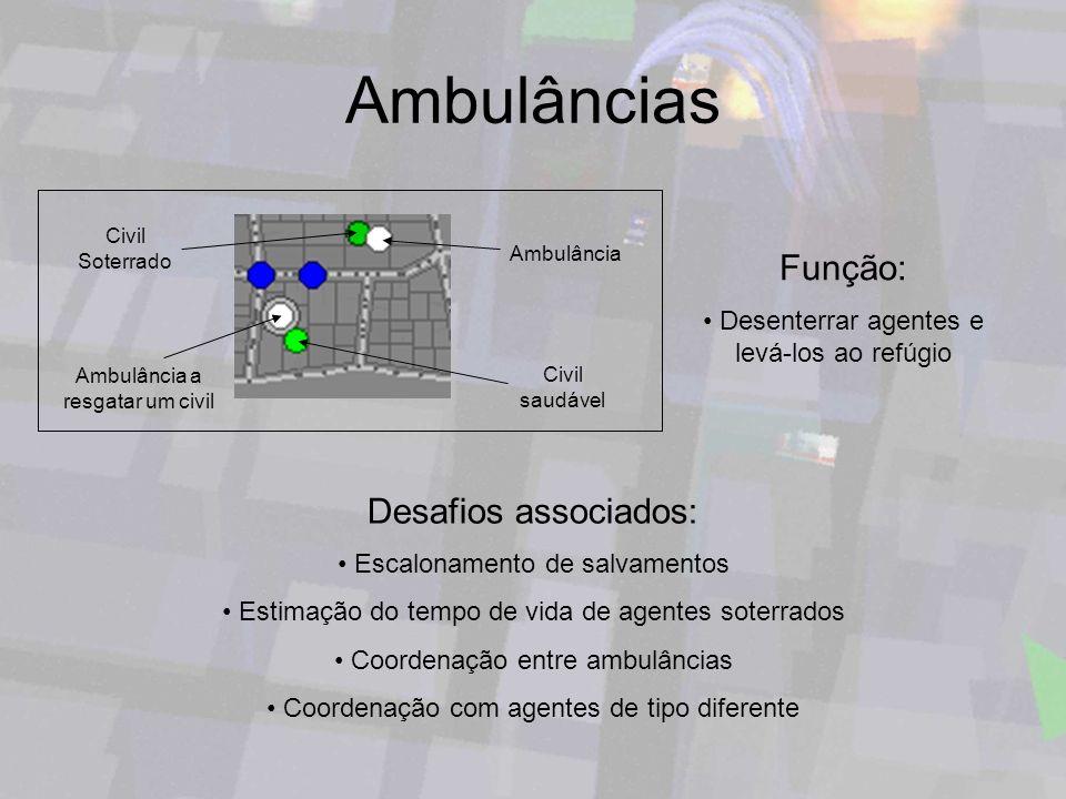 Ambulâncias Função: Desafios associados: