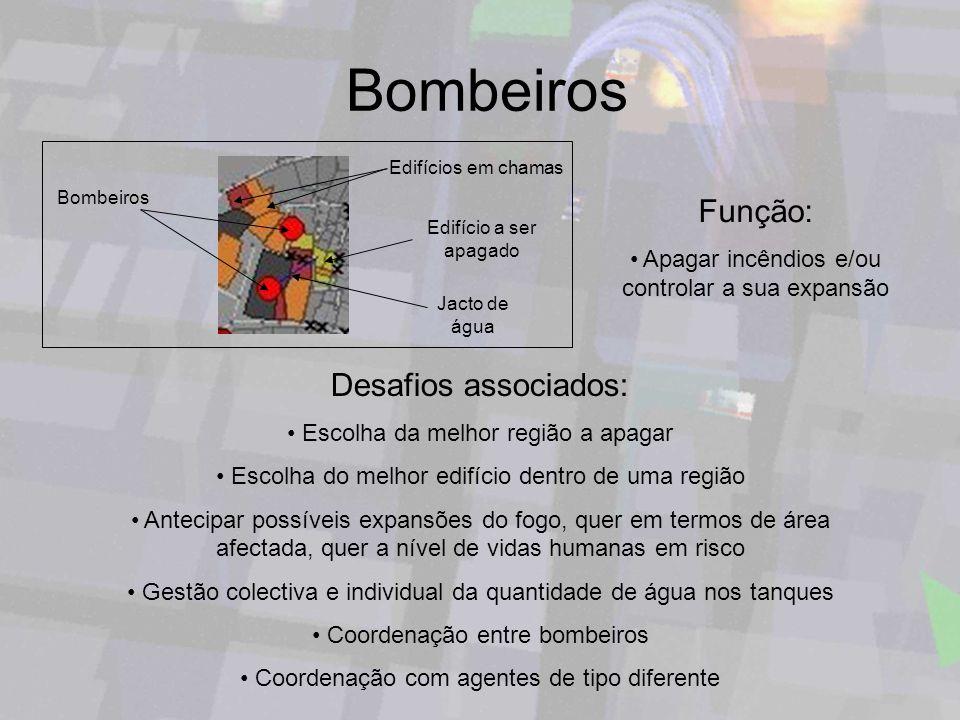Bombeiros Função: Desafios associados: