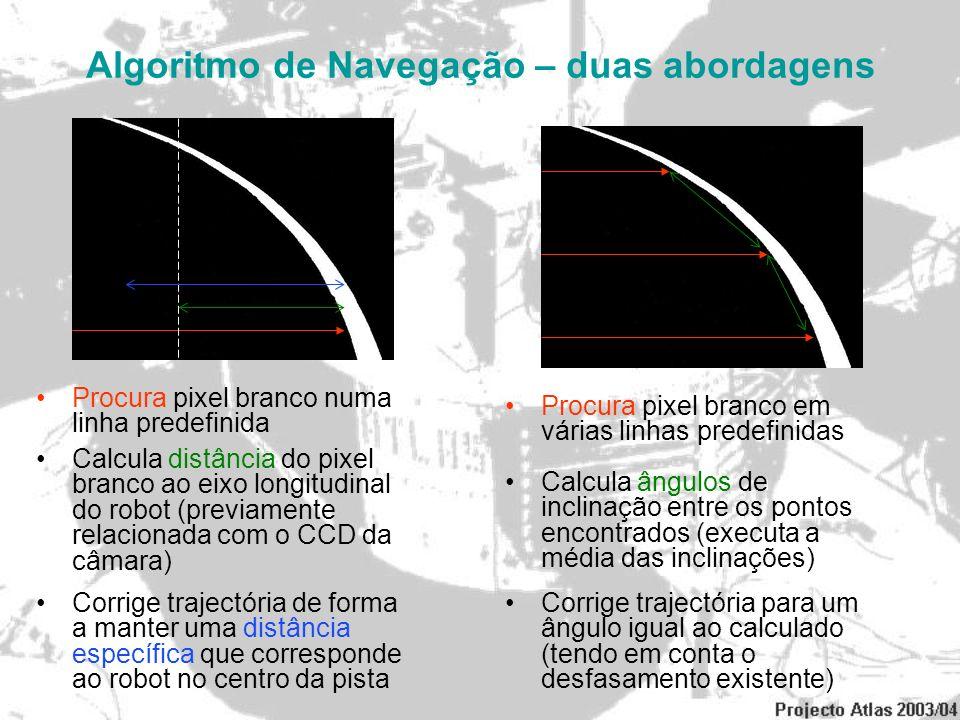 Algoritmo de Navegação – duas abordagens