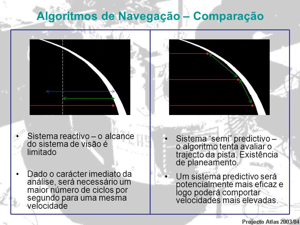 Algoritmos de Navegação – Comparação